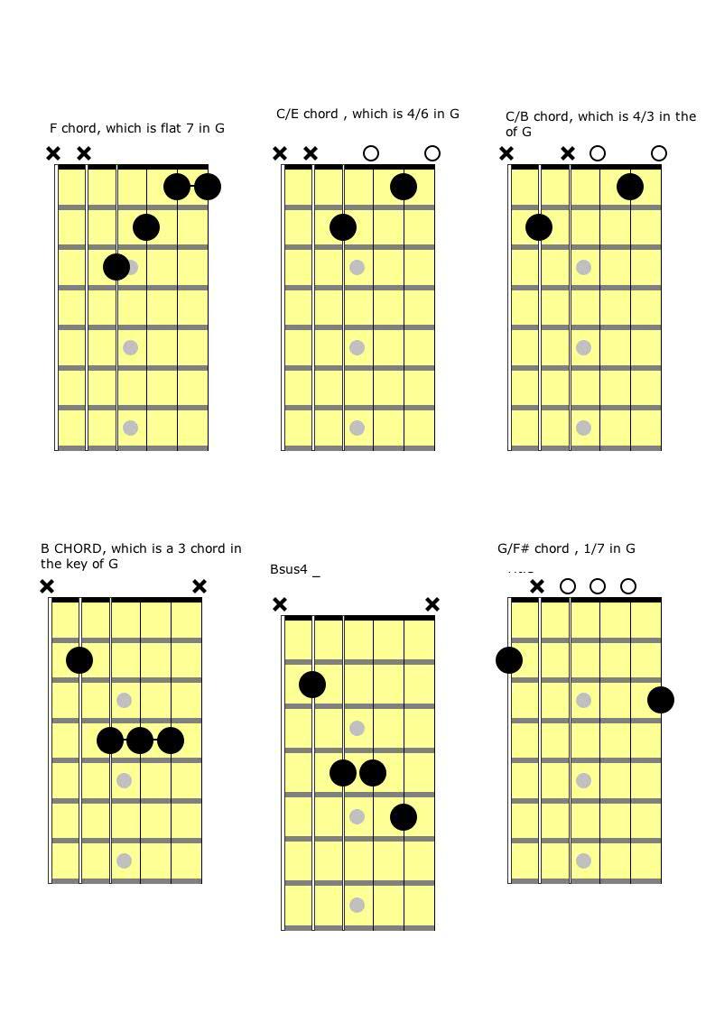 guitar 101 power ballad